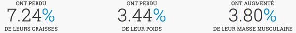 PhenQ France